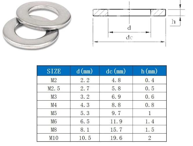Stainless Steel Pan Head Screw Cl 6.8 DIN 463 M2.3 M2.6 Tab Washer 4.8 Grade